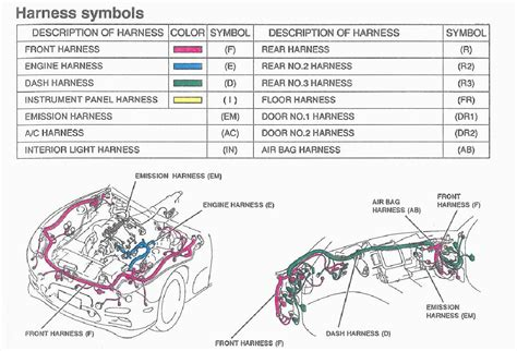 chevy camaro wiring diagram chevy get free image about