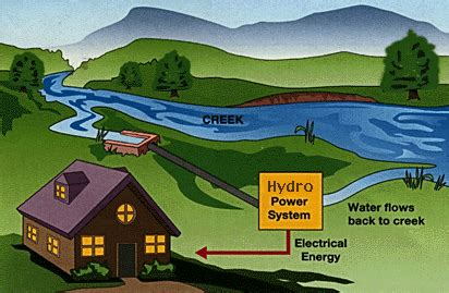 micro hydro page turgo power pleto nwheels runners