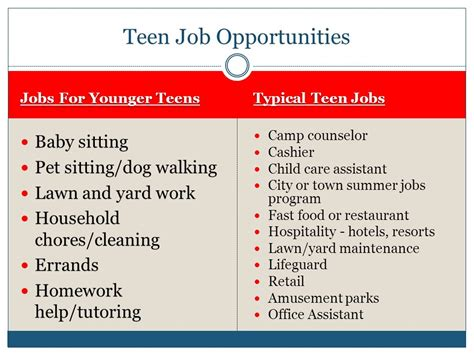 28 best teen job search strategies images on pinterest job search