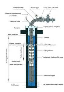 qj electric submersible deep well water pump borehole pump