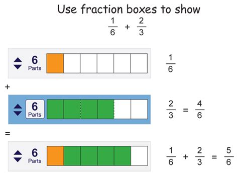 diagram to add fractions use these math exles to integrate kidspiration into