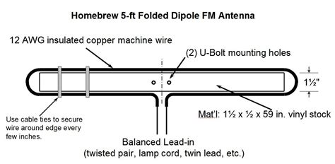 homebrew 5 ft folded dipole fm antenna diy ham radio