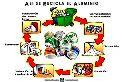 afiches relacionados con el aluminio navegadores de internet 3r ca 241 a de reciclaje