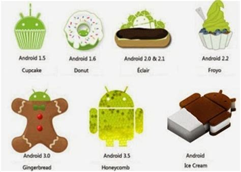 android operating system list different android operating system names and versions