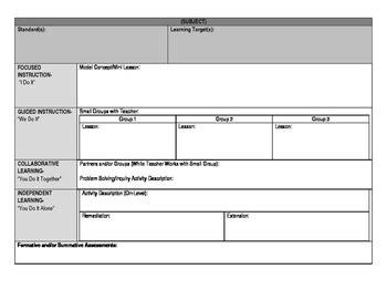 Editable Lesson Plan Template For Gradual Release By Vteach Tpt Gradual Release Lesson Plan Template