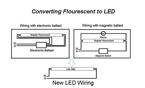 fluorescent light ballast wiring diagram wiring