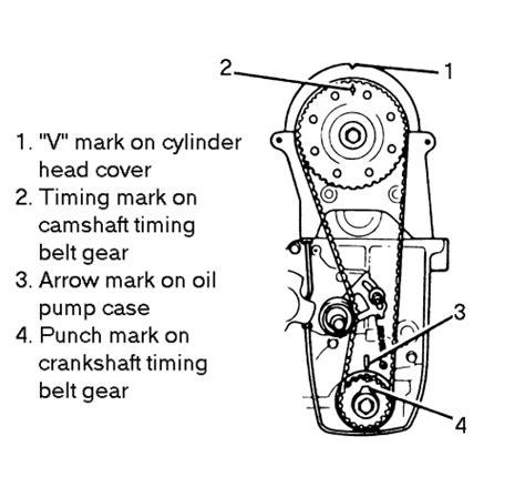 cange  water pump