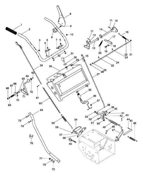 ariens snowblower parts diagram ariens snowblower wiring diagram craftsman snow blower
