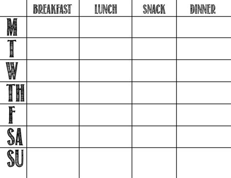 Weekly Meal Planner Template Whole 30 Listmachinepro Com Whole30 Meal Plan Template