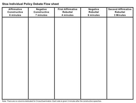 stoa individual policy debate flow sheet template