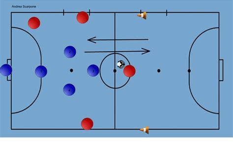 esercizi portiere calcio a 5 esercitazione per il calcio a 5 per allenare attacco e