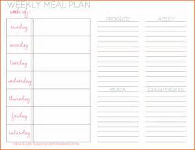 Weekly Food Planner Template 5 Weekly Meal Planning Template Bookletemplate Org