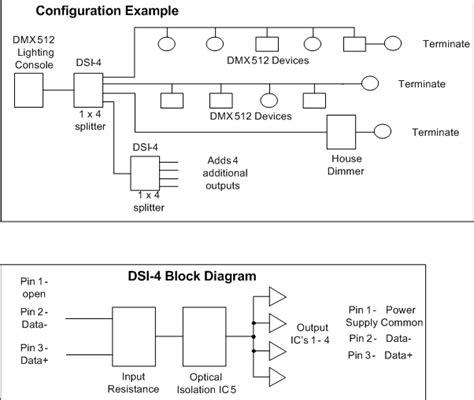xlr splitter wiring diagram xlr free engine image for
