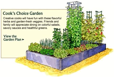 How To Design A Vegetable Garden Layout Lovely Garden Design Planner 8 Small Vegetable Garden Layout Plans Smalltowndjs