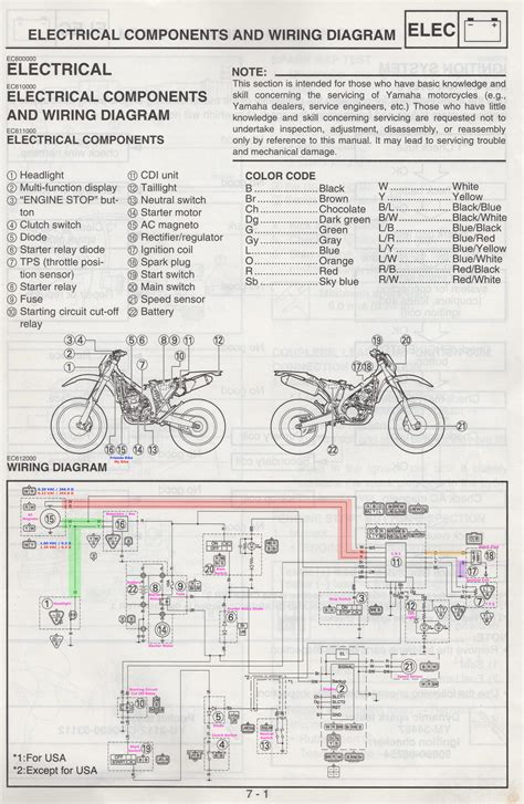 wr450 black and blue wiring diagrams wiring diagram schemes