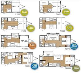 Rv Floor Plans Cer Floor Plans Houses Flooring Picture Ideas Blogule