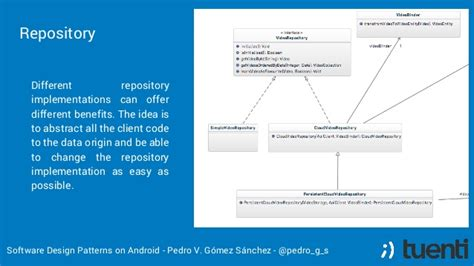 repository pattern android exle software design patterns on android english