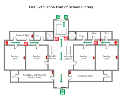 Library Fire Evacuation Plan Free Library Fire Evacuation Plan Templates Building Evacuation Map Template
