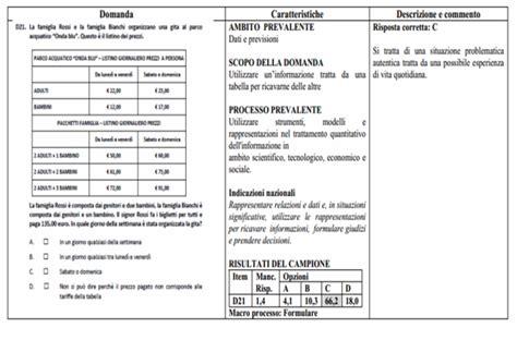 test d ingresso matematica terza media verifiche matematica scuola primaria novembre 2013