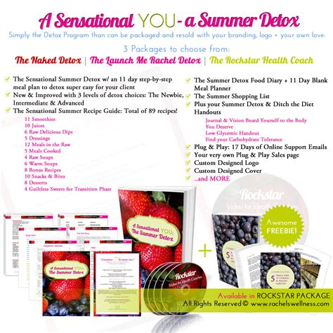 Health Coach Institute Detox Program by Done For You Marketing Kit Launch Your Detox In 7 Days