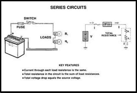 series circuit pictures