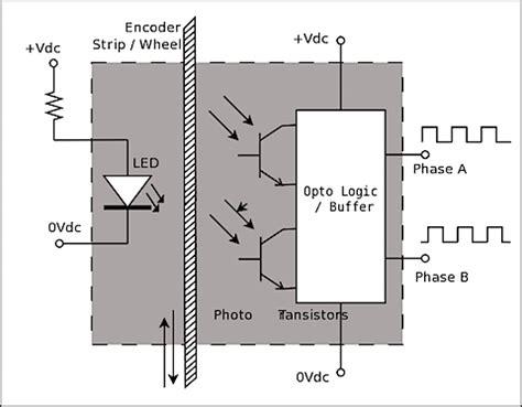optical encoder circuit diagram arduino pi ramblings arduino sketch to manage high