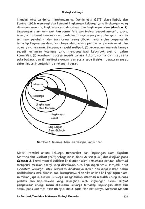 Ekologi manusia-ekologi-keluarga-euis-sunarti-fakultas