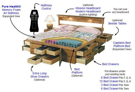 ultimate bed plans diy how to build a captains bed with drawers plans free