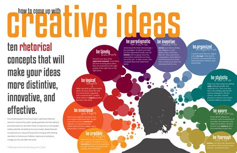 7 Tips On Coming Up With Ideas by Infographic 10 Tips On How To Come Up With Creative Ideas