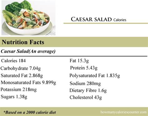 how many calories in a light calories in caesar dressing