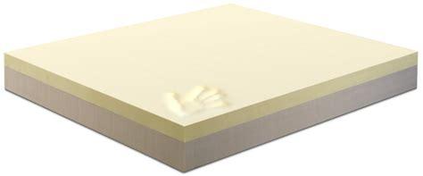come scegliere materasso memory miglior materasso modelli e tipologie consigliate