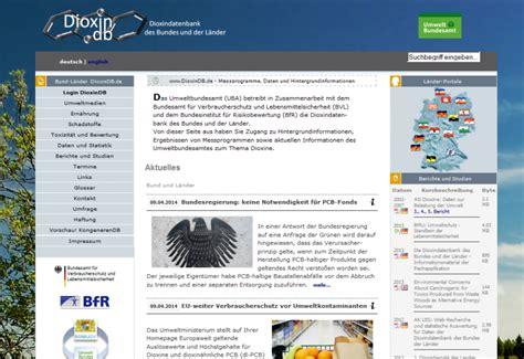 Chlorhaltige Stoffe Im Haushalt 5384 by Umweltbundesamt F 252 R Mensch Und Umwelt