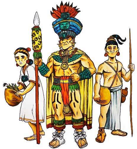 imagenes vestimenta maya mujeres c 243 mo era la vestimenta maya cultura maya