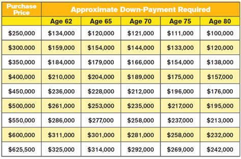 buying a house without a downpayment buying a house without a payment 28 images how to buy a house without a 20 payment