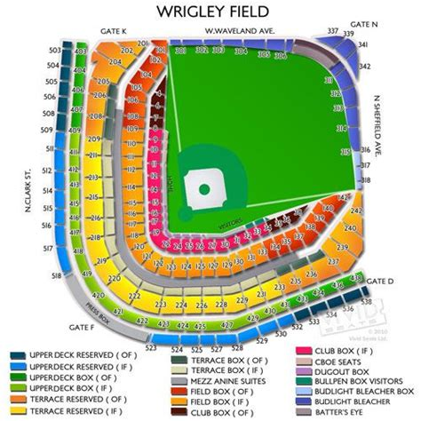 cubs bleacher seats 2017 wrigley field baseball parks visited
