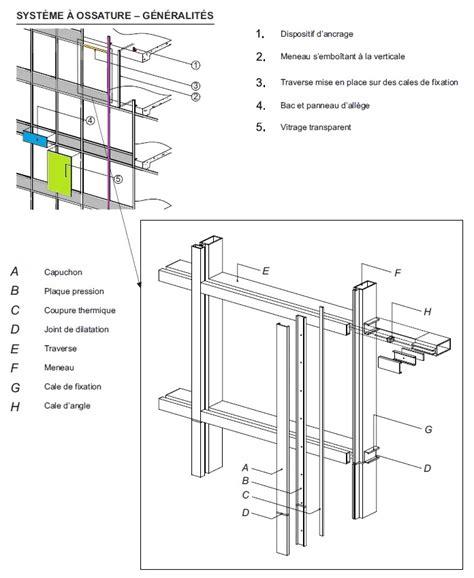 Pose De Mur Rideau by Types De Murs Rideaux Et Autres Fen 234 Trages Guide Sur