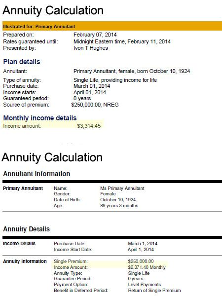 annuityf canadian annuity rates calculator kotaksurat co