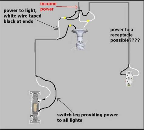 Pull Chain Light Fixture Switch Best Chain 2018 How To Switch A Light Fixture