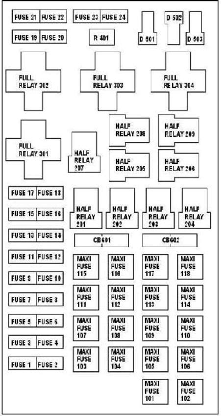2002 ford expedition fuse box panel diagram efcaviation
