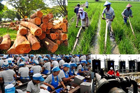 Ekonomi Sumber Daya Alam Dan Lingkungansuparmoko Bpfe kegiatan ekonomi di indonesia memanfaatan sumber daya alam