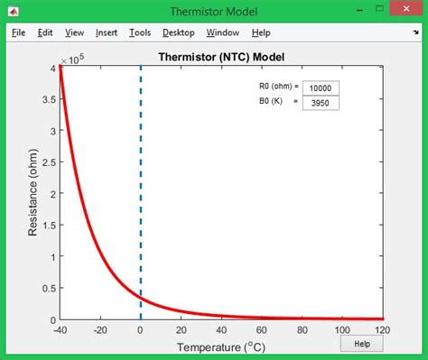 spice model of resistor ntc resistor spice model 28 images ntc thermistor pspice model 28 images epcos ntc ntc