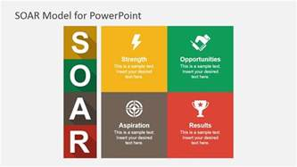 soar analysis template soar model powerpoint template slidemodel