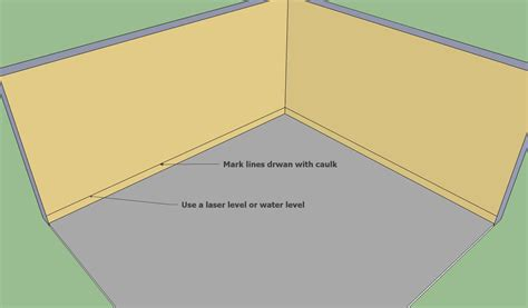 bathroom floor screed mix 100 screeding bathroom floor how to level an uneven floor in preparation for