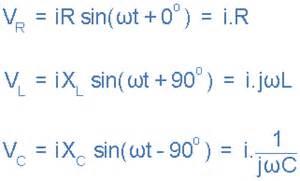 instantaneous voltage across resistor formula series rlc circuit and rlc series circuit analysis