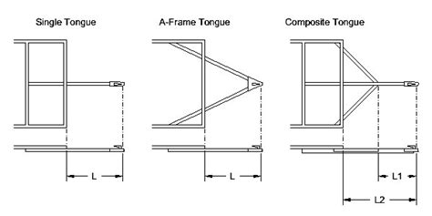 layout types and exles how to build a trailer trailer ideas pinterest