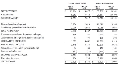 financial statement analysis report sle financial analysis sle report 28 images sle financial