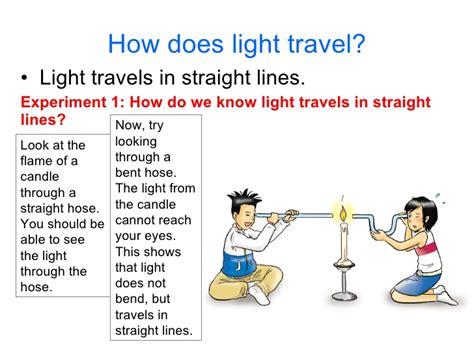 light slides