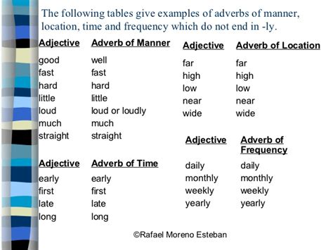 exle of adverb adverb exles driverlayer search engine