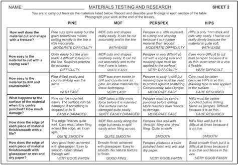 writing results section of research paper how to write results section of research paper 28 images