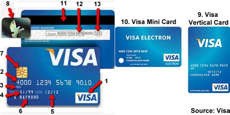 Visa Gift Card Name On Card - visa card number format and security features part 3